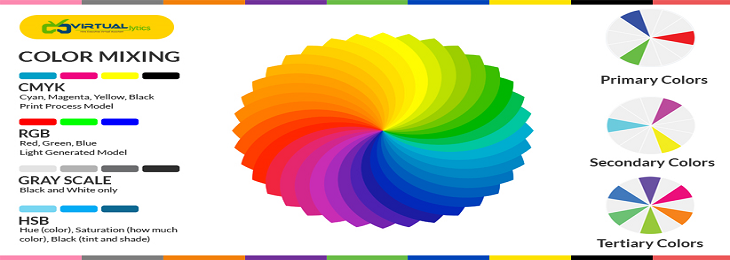 Infographic: Color Psychology in Logo Designing & Branding